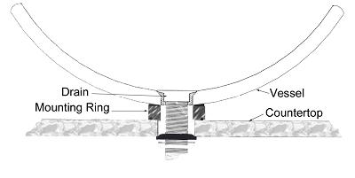 Install Figure 1